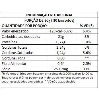 Biscoito Polvilho sem Lactose Vitória 60g