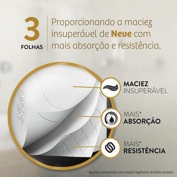 Papel Higiênico Folha Tripla Neutro Neve Supreme 20m Pacote Leve 16 Pague 15 Unidades