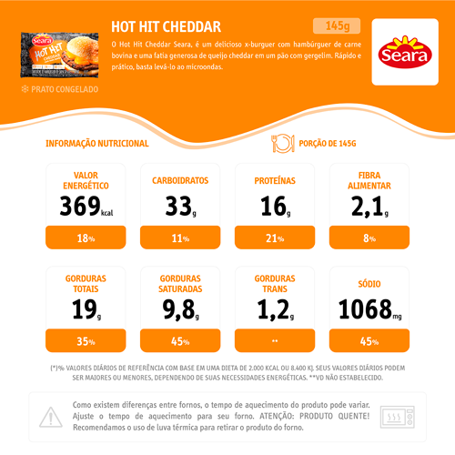 Sanduiche 145G Seara Hot Hit Cheddar