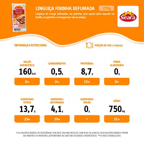 Linguica Fininha 215G Seara Mista