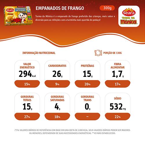 Empanados 300G Seara Turma Da Monica Tradiciona