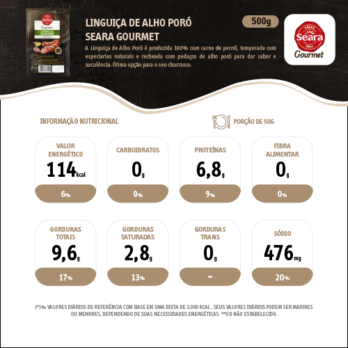 Linguica Pernil 500G Seara Gourmet Alho Poro
