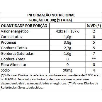 Queijo Ricota Moedense (Peso médio unidade = 540g)