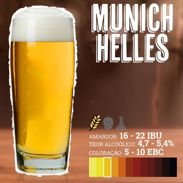 Receita Munich Helles