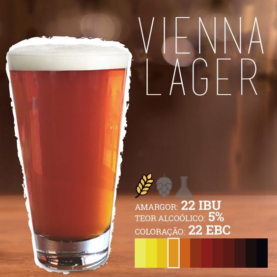 Receita Vienna Lager