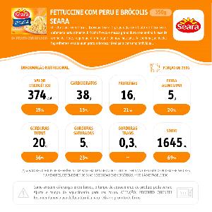 Menu Gourmet SEARA Fetuccini com Peru e Brócolis 350g