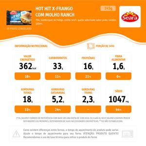 Sanduiche 145G Seara Hot Hit X Fgo Gril